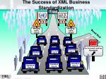 the success of xml business standardization