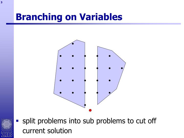 Branching on variables