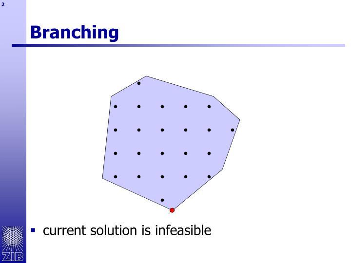 Branching1