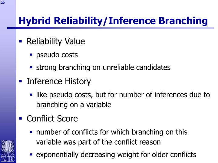 Hybrid Reliability/Inference Branching