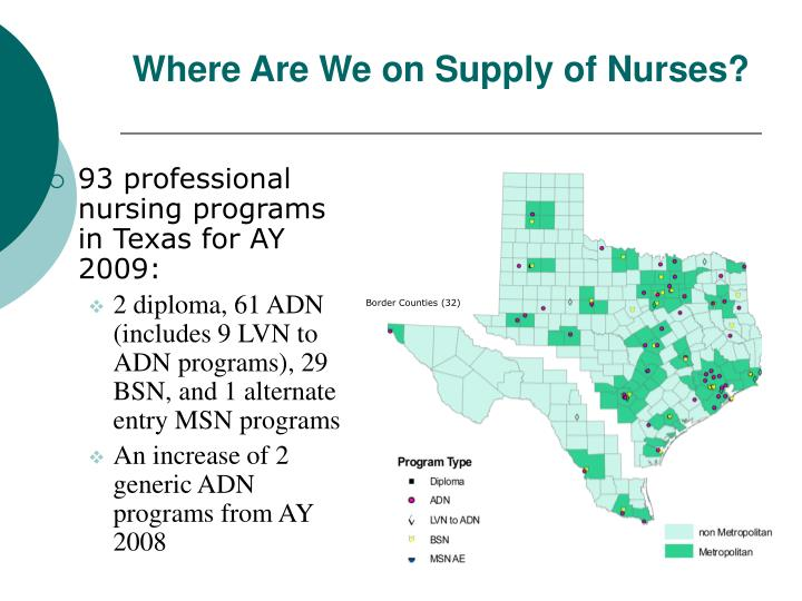 Ppt Texas Center For Nursing Workforce Studies Update