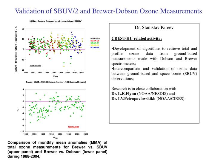 Validation of SBUV/2 and Brewer-Dobson Ozone Measurements
