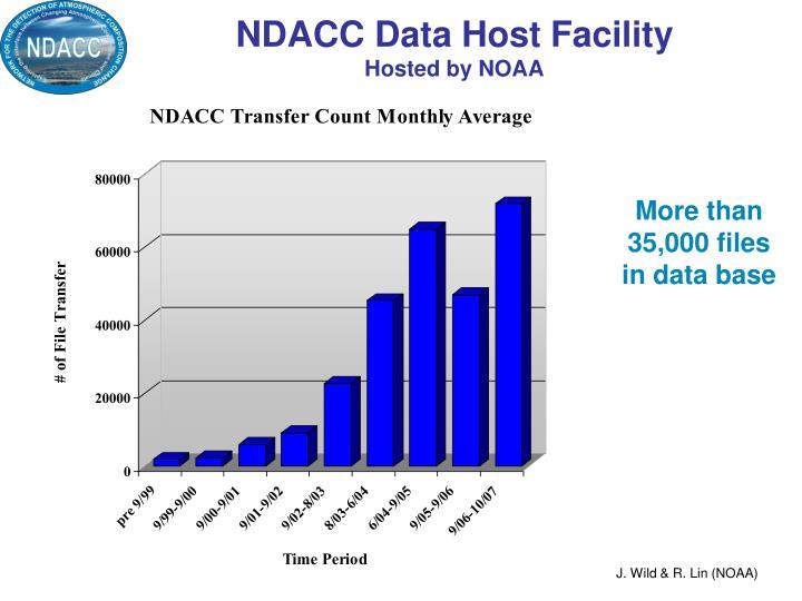 NDACC Data Host Facility