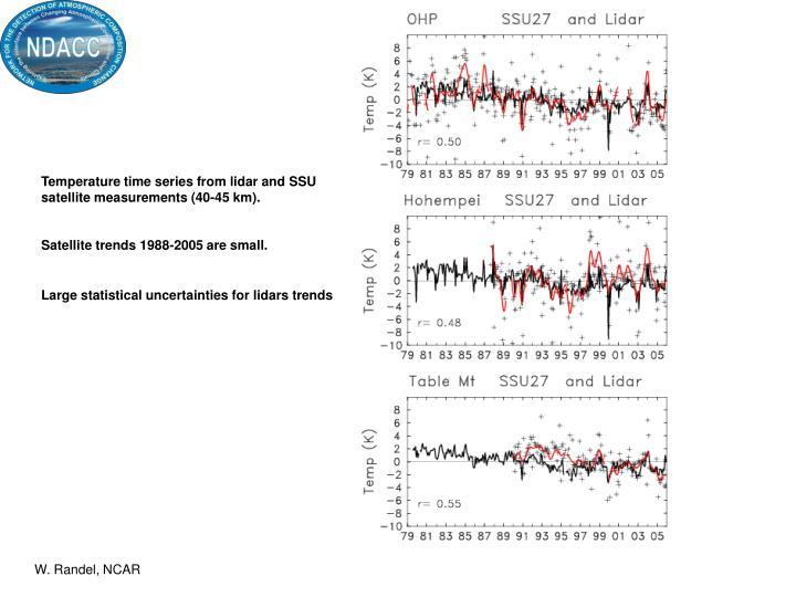 Temperature time series from lidar and SSU satellite measurements (40-45 km).