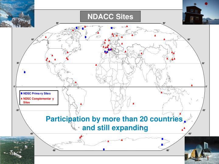 NDACC Sites