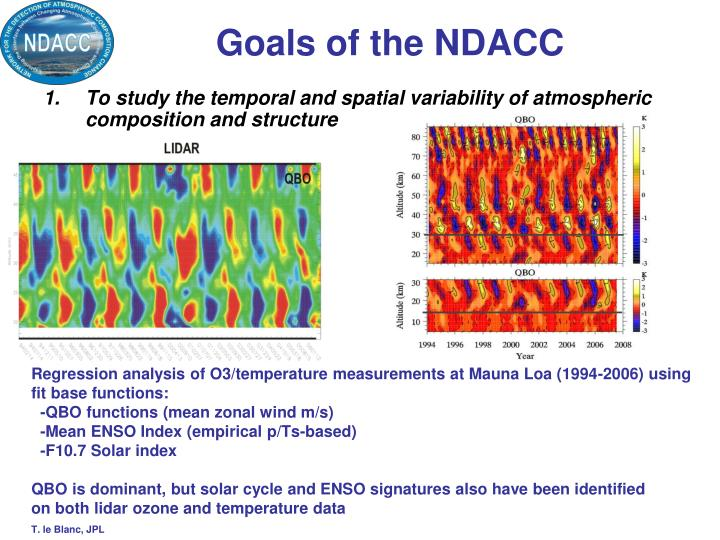 To study the temporal and spatial variability of atmospheric composition and structure