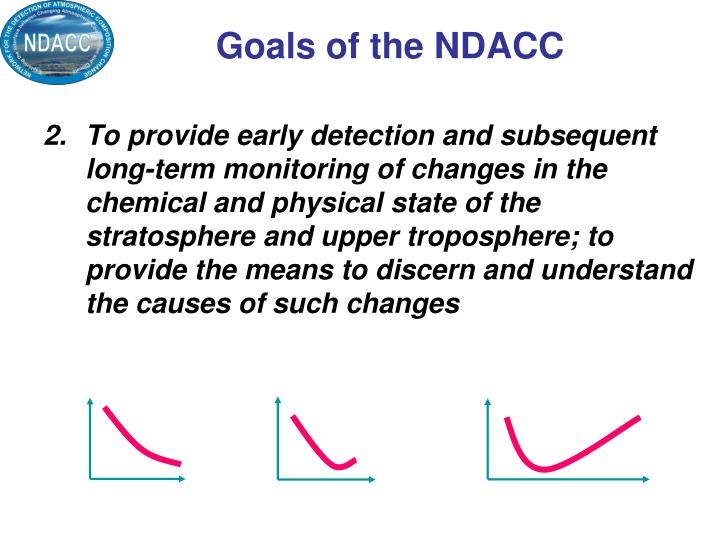 Goals of the NDACC