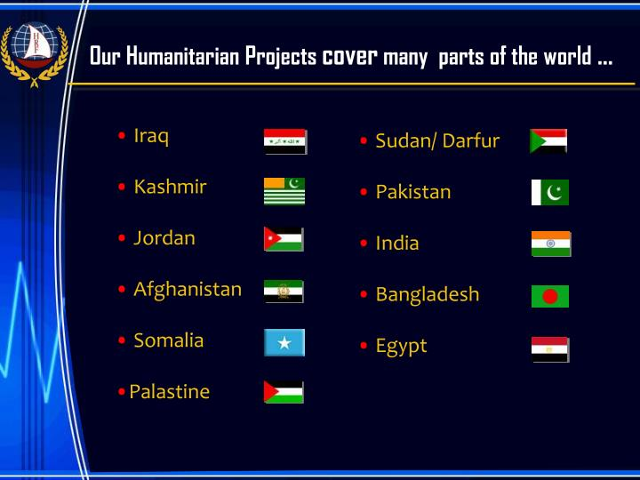 Our Humanitarian Projects