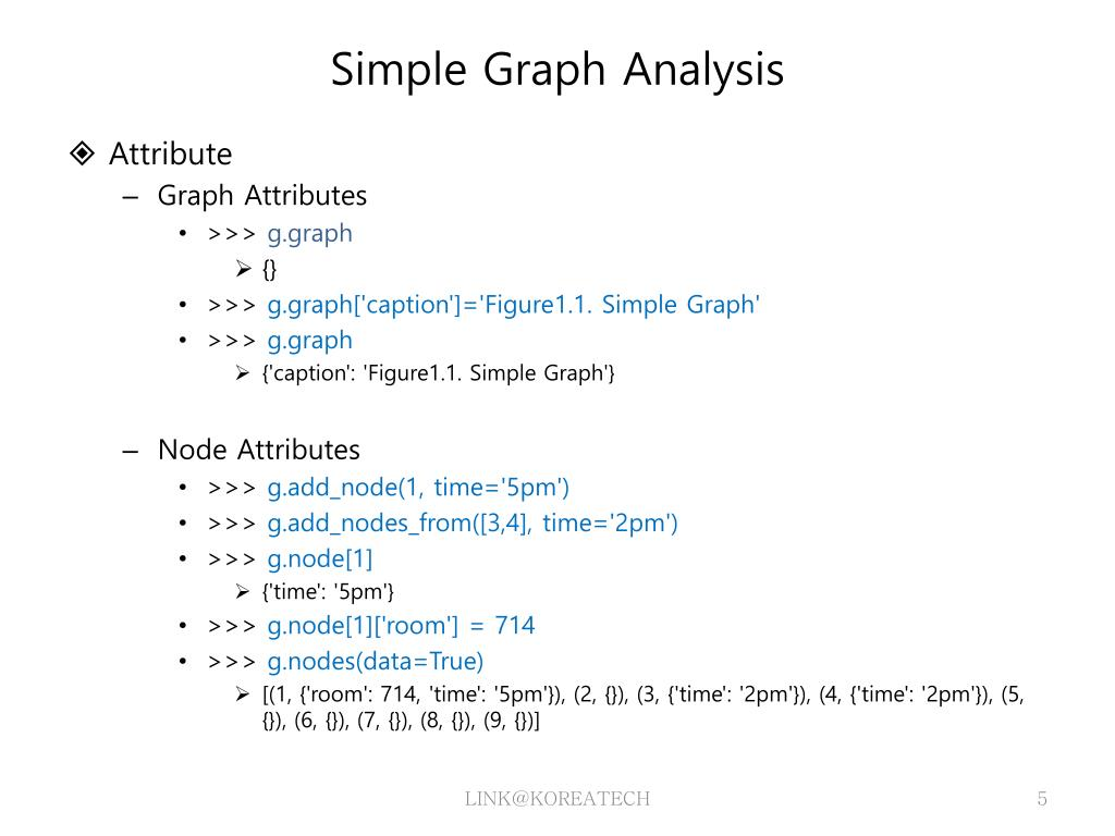 PPT - Simple Graph Analysis PowerPoint Presentation - ID:5199856
