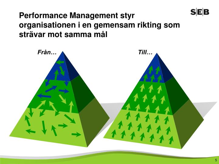 Performance Management styr organisationen i en gemensam rikting som strävar mot samma mål