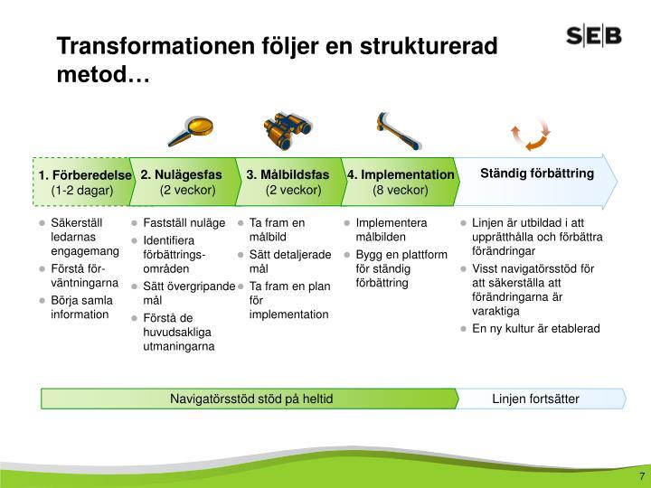 Transformationen följer en strukturerad metod…