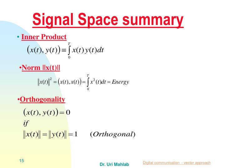 Signal Space summary