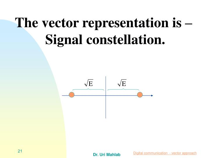 The vector representation is –
