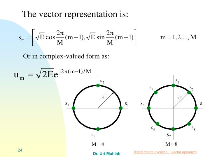 The vector representation is: