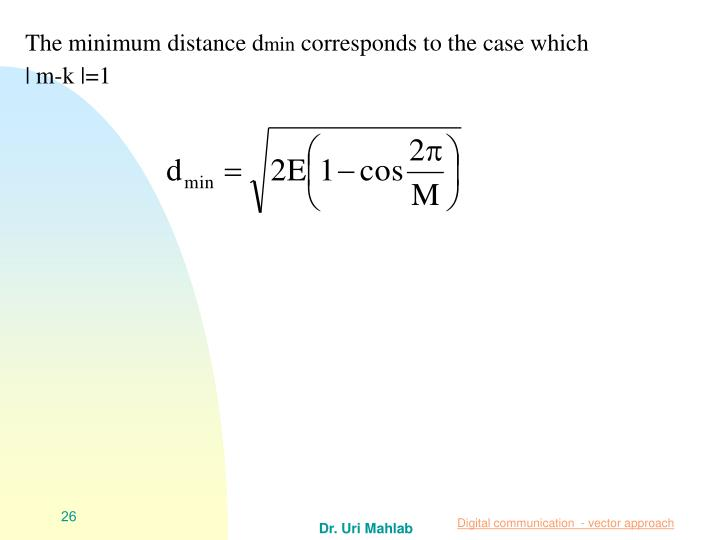 The minimum distance d