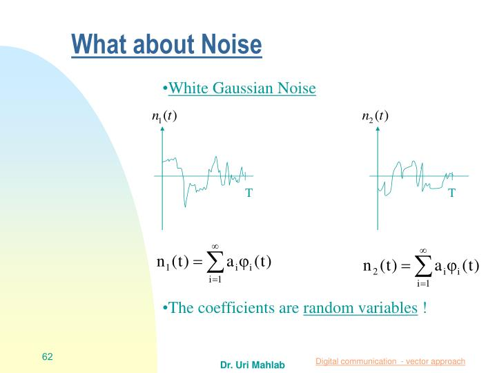What about Noise