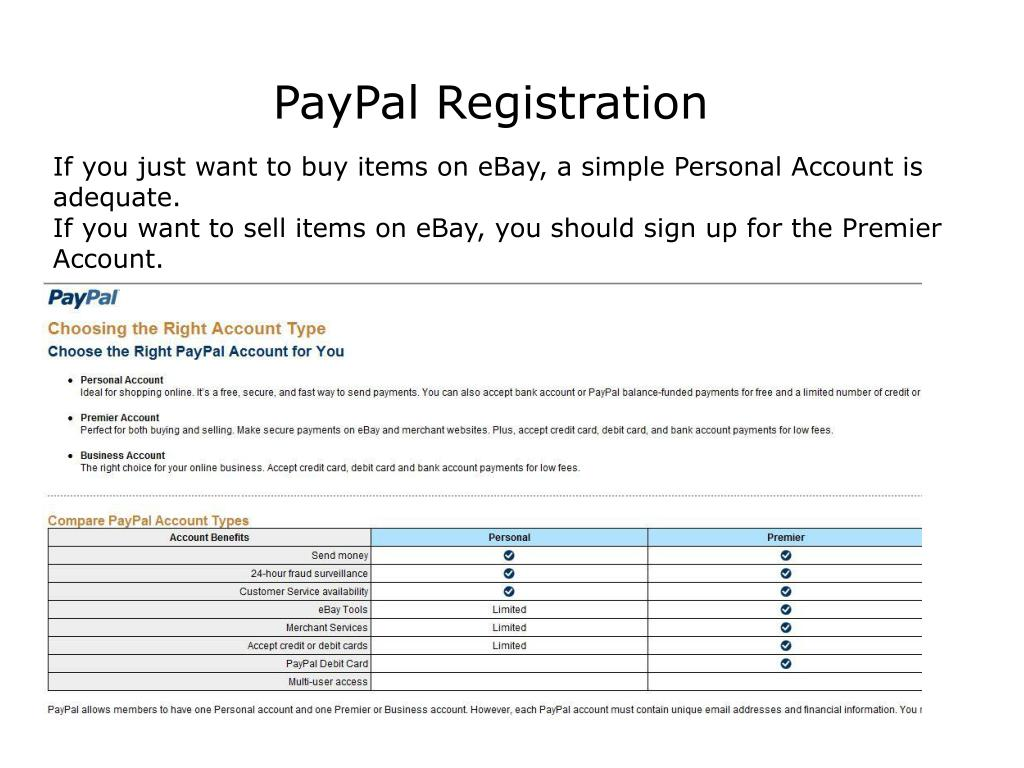 Ppt Buying And Selling Items On Ebay And Craig S List Powerpoint Presentation Id 5200136