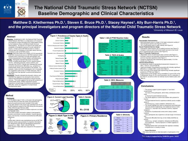 The National Child Traumatic Stress Network (NCTSN)