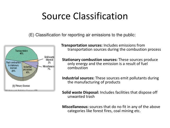 air emission from msw combustible facilities Comparison of air emissions from waste-to-energy facilities to fossil fuel power plants despite recent toughening of emission standards for msw combustion.