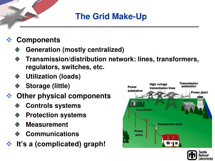 The Grid Make-Up