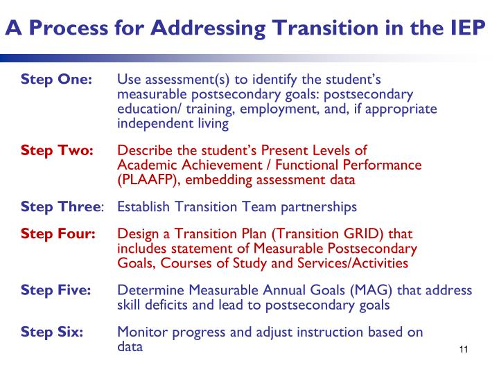 A Process for Addressing Transition in the IEP