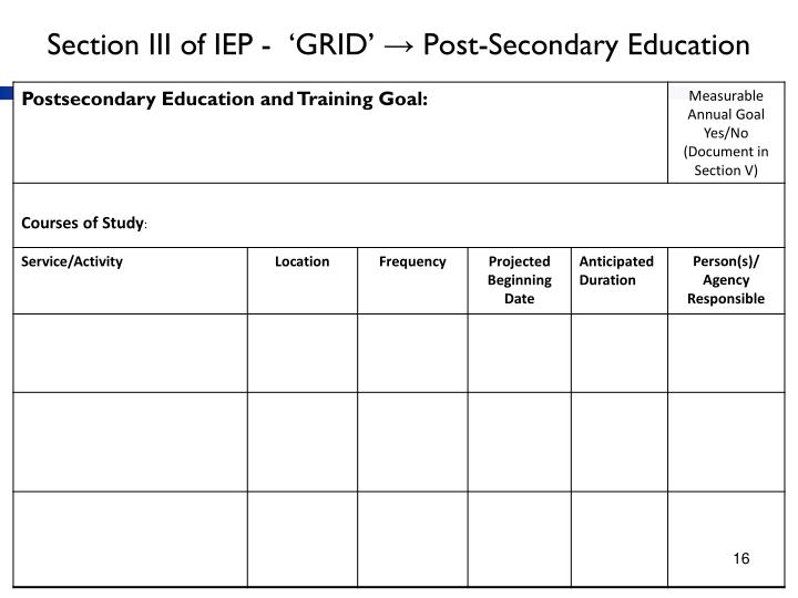 Section III of IEP -  'GRID' → Post-Secondary Education