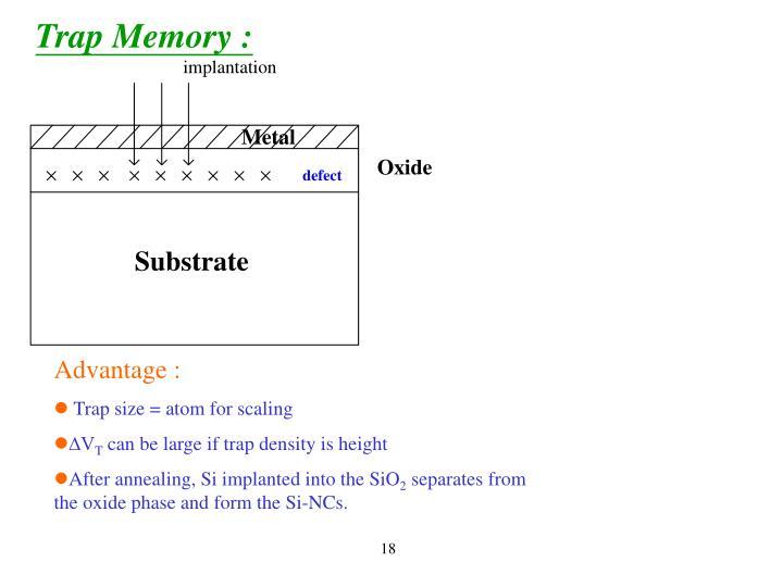 Trap Memory :