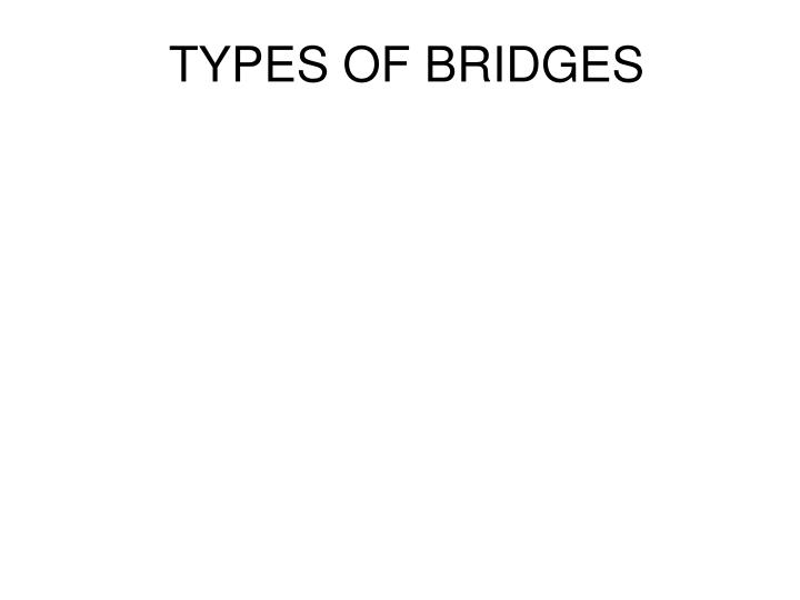 types of bridges n.