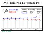 1936 presidential election and poll