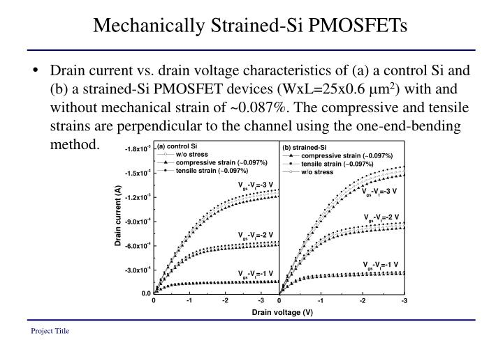 Mechanically Strained-Si PMOSFETs