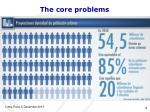 the core problems1