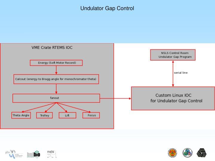 Undulator Gap Control