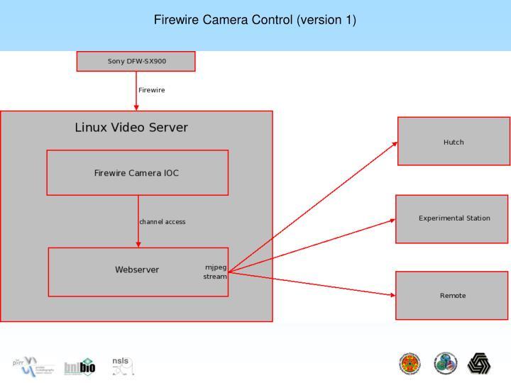 Firewire Camera Control (version 1)
