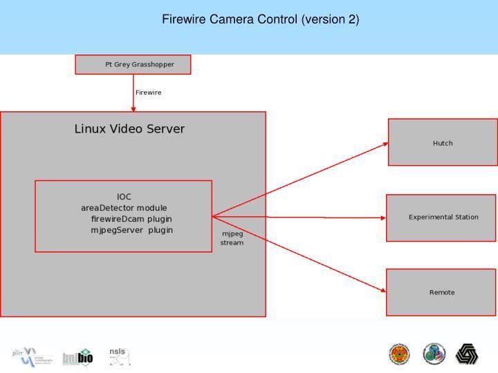 Firewire Camera Control (version 2)
