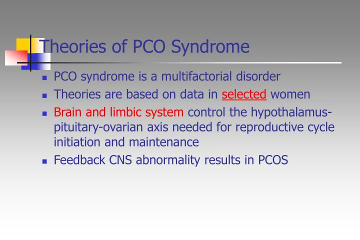 Theories of PCO Syndrome