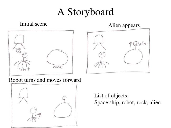A Storyboard