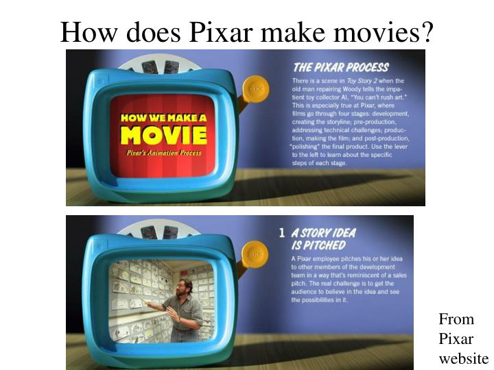How does Pixar make movies?