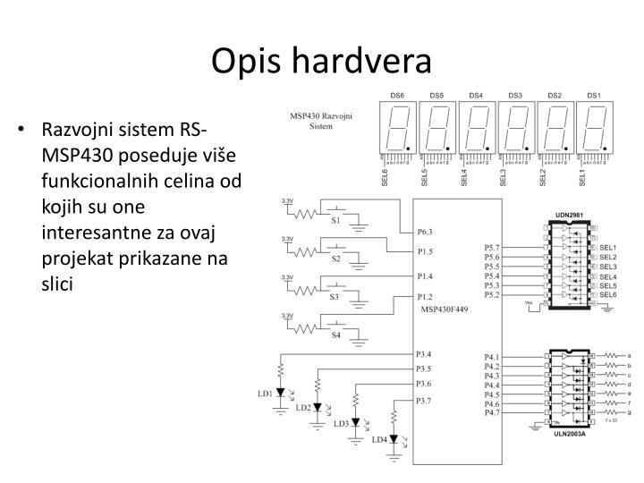 Opis hardvera