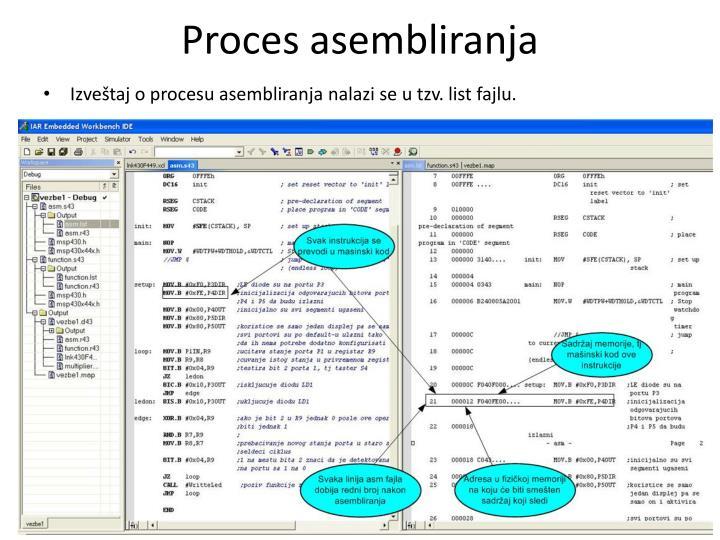 Proces asembliranja