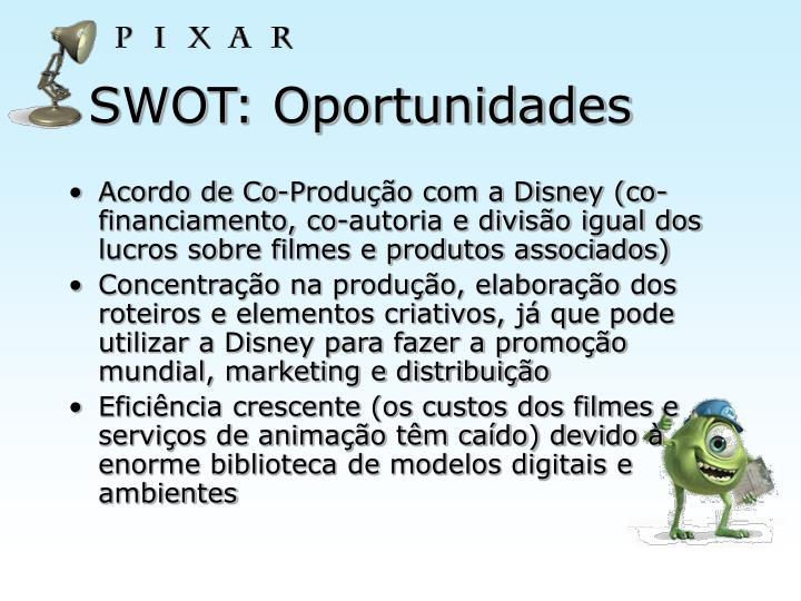 SWOT: Oportunidades