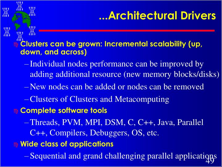 ...Architectural Drivers