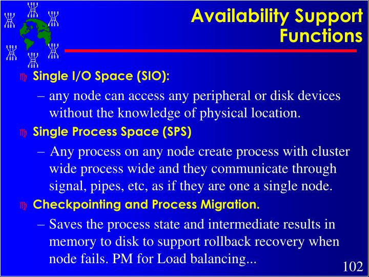 Availability Support  Functions
