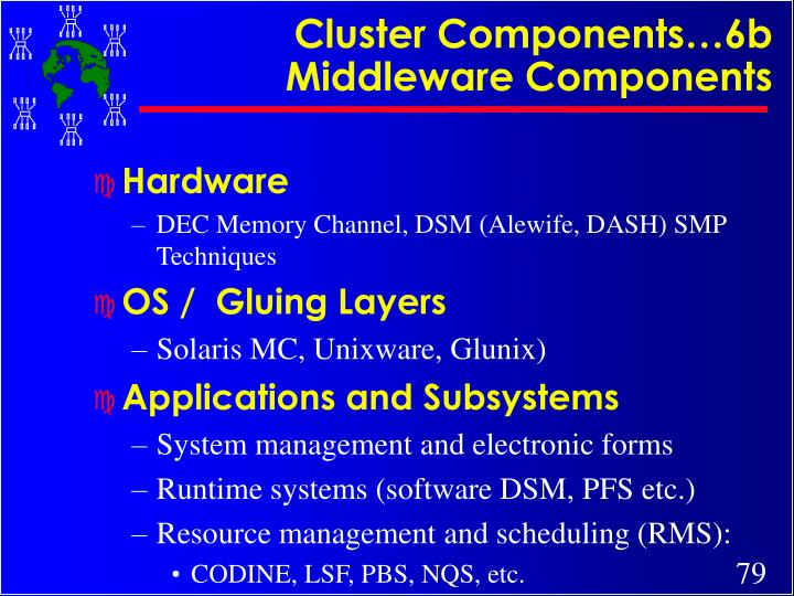 Cluster Components…6b