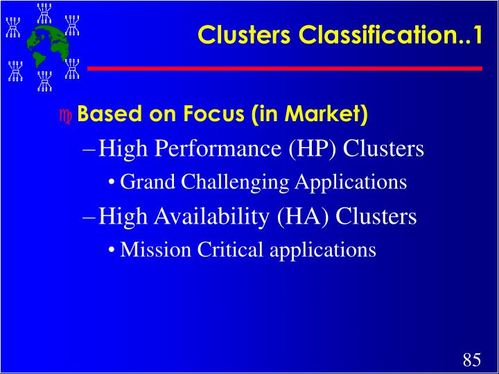 Clusters Classification..1