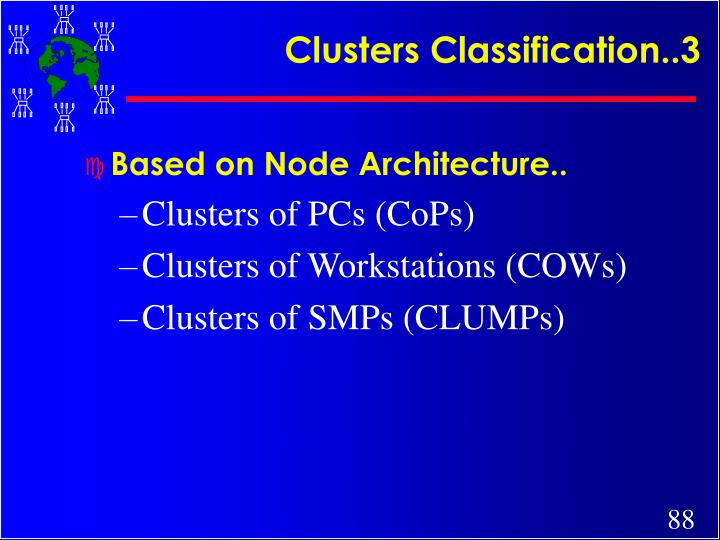 Clusters Classification..3