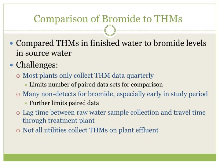 Comparison of Bromide to THMs