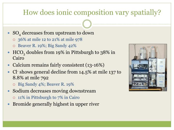 How does ionic composition vary spatially?