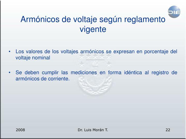 Armónicos de voltaje según reglamento vigente