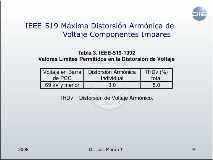 IEEE-519 Máxima Distorsión Armónica de Voltaje Componentes Impares