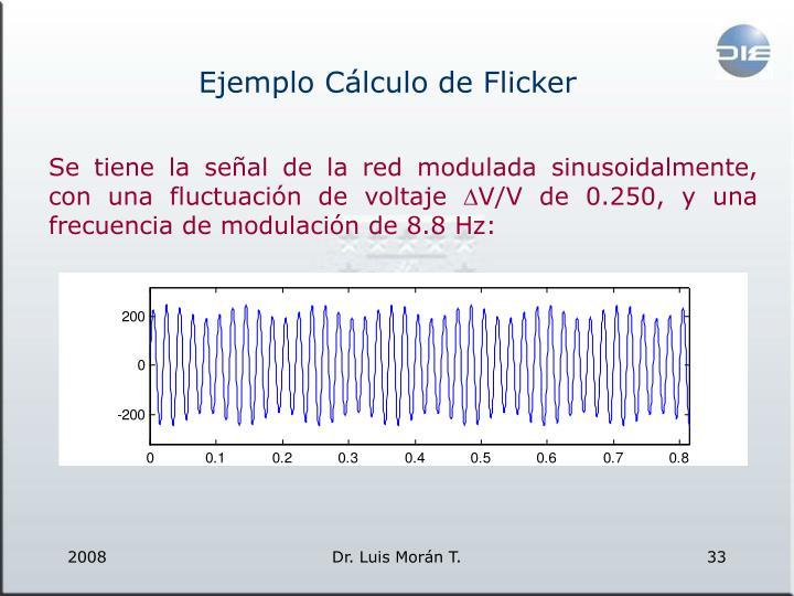 Ejemplo Cálculo de Flicker